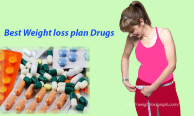 Reaching Your Weight Loss Targets With Excessive Weight loss plan Drugs