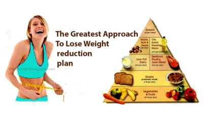 The Greatest Approach To Lose Weight reduction plan