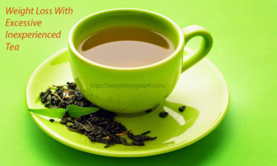 Green Tea Weight Loss Before and After