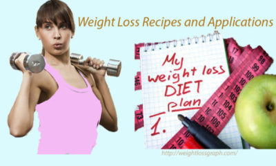 Benefits of Weight Loss Applications