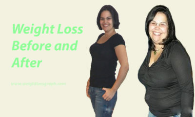 Speedy Weight Loss